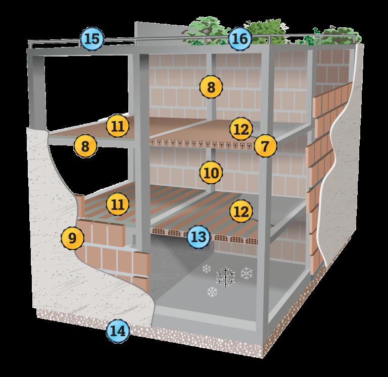 edifici-in-calcestruzzo-sismabonus-ruregold