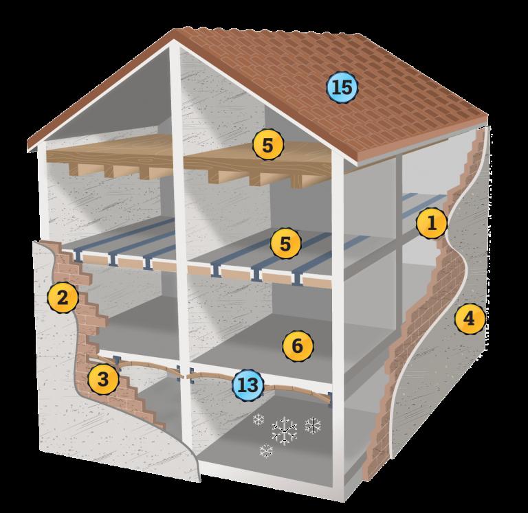 edificio-in-muratura-sismabonus-ruregold