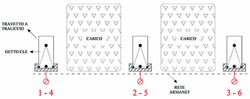 cert_armanet_fase2_04_ruregold